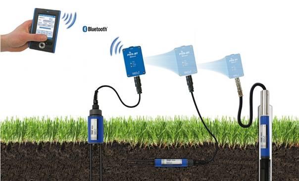 PICO-BT便携式土壤剖面水分速测仪