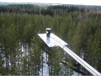 PE-MS06 多光谱监测系统