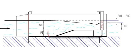 SS-DR02 水槽式地表径流测量系统