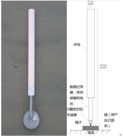 TCM-3倾斜式流速流向计/海流计/水流计