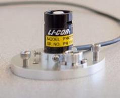 LI-250A光量子计