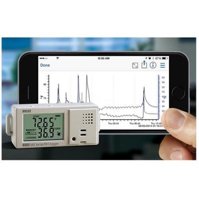 MX1101A无线温湿度记录仪