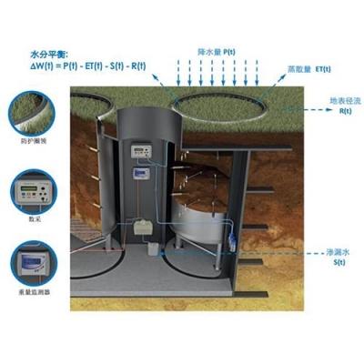 UGT一体式蒸渗仪站