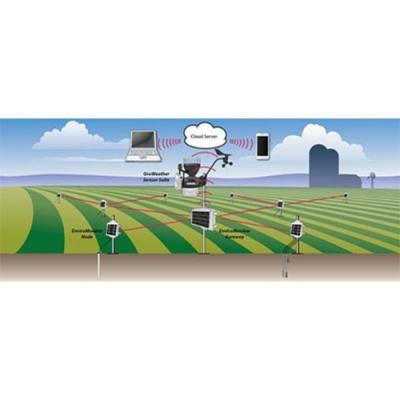 EnviroMonitor 无线网络监测系统