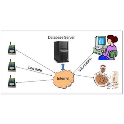 NEON农业物联网系统