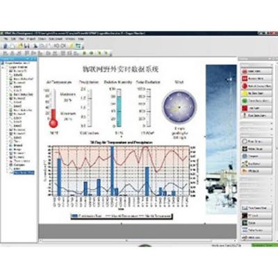 SA-IT03 物联网野外实时数据系统