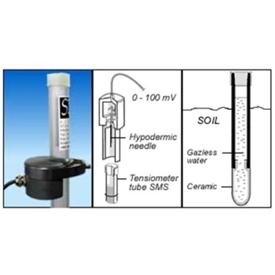 SKM850/SKT850系列电子张力计