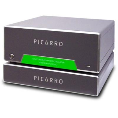 G5310高精度N₂O/CO气体浓度分析仪