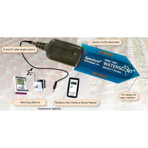 土壤水分温度电导率三参数测量仪